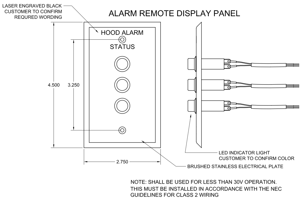 Remote Alarm Display